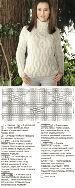 Свитера спицами. Схемы и описание вязания