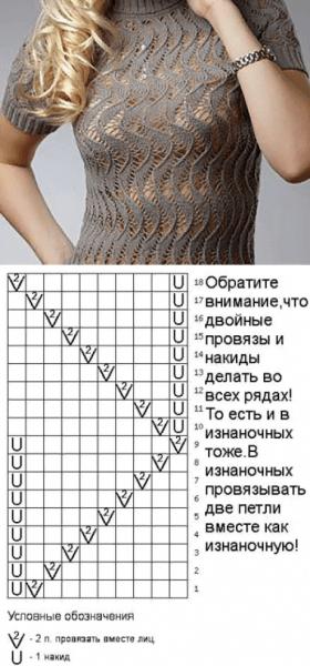 Ажурные кофточки спицами для женщин
