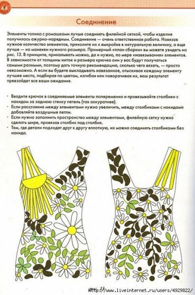 Вязание в стиле фриформ! Примеры и образцы.