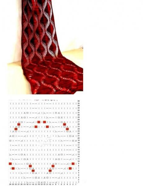 Вязаные вещи из красной пряжи. Яркие модели со схемами