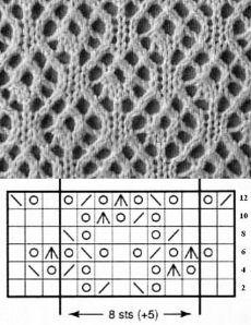 Ажурные узоры спицами из белоснежной пряжи