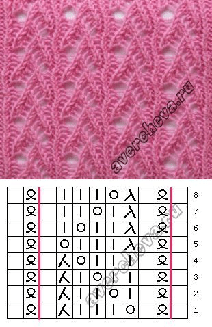 Узоры спицами - 25 идей в оттенках розового