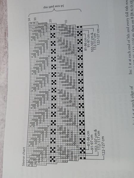 Самые удачные модели спицами из журнала Рован 67 (со схемами)