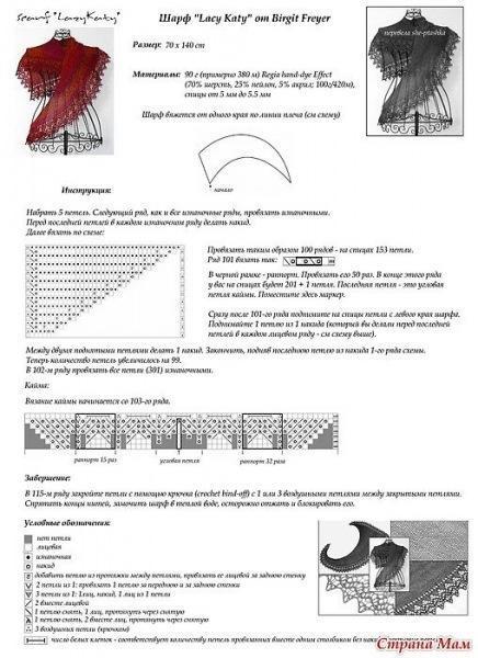 Шали спицами — модели для начинающих и опытных мастеров